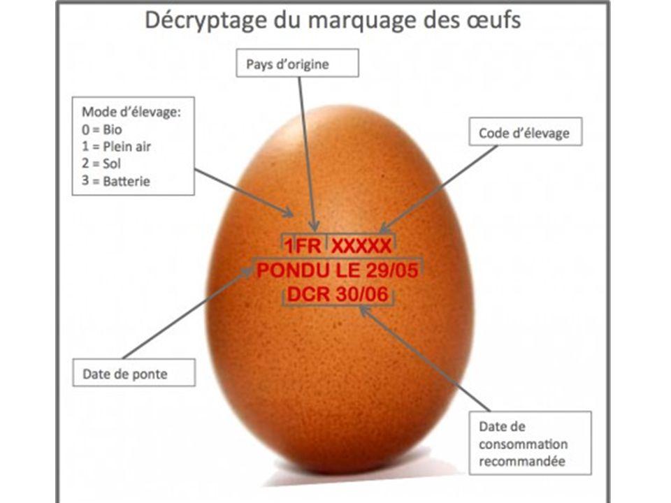 Réglementation du marquage Les règles de marquage et d étiquetage pour la vente des oeufs sont harmonisées au sein de l Union européenne.