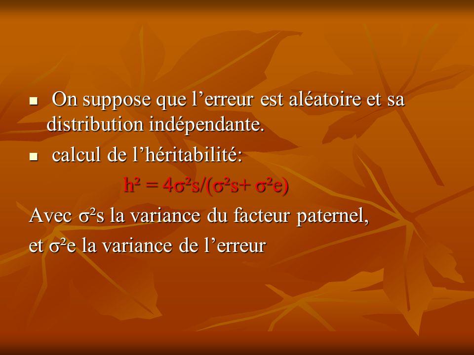 On suppose que l'erreur est aléatoire et sa distribution indépendante. On suppose que l'erreur est aléatoire et sa distribution indépendante. calcul d