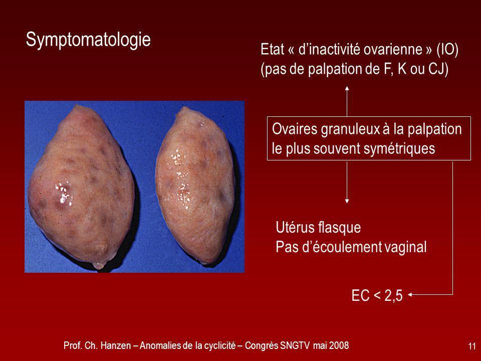 Prof. Ch. Hanzen – Anomalies de la cyclicité – Congrès SNGTV mai 2008 11 Symptomatologie Ovaires granuleux à la palpation le plus souvent symétriques