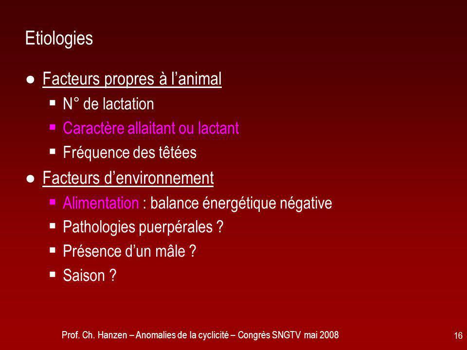 Prof. Ch. Hanzen – Anomalies de la cyclicité – Congrès SNGTV mai 2008 16 Etiologies ●Facteurs propres à l'animal  N° de lactation  Caractère allaita