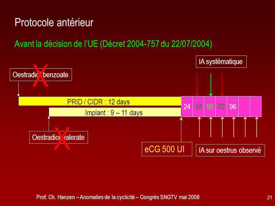 Prof. Ch. Hanzen – Anomalies de la cyclicité – Congrès SNGTV mai 2008 21 Protocole antérieur PRID / CIDR : 12 days eCG 500 UI 2448567296 Implant : 9 –