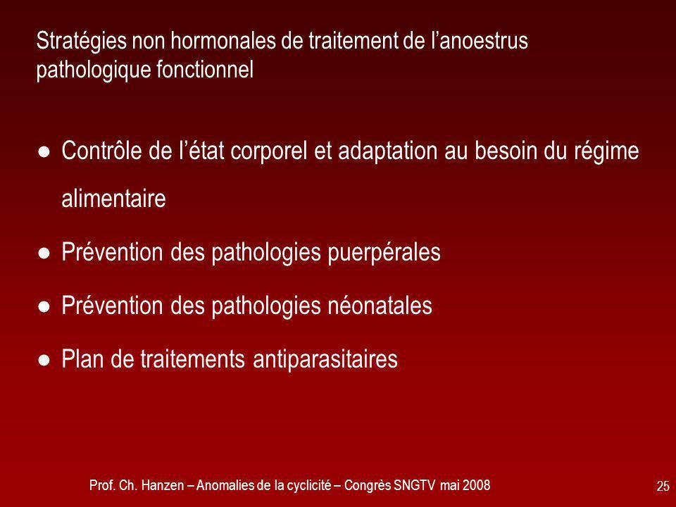 Prof. Ch. Hanzen – Anomalies de la cyclicité – Congrès SNGTV mai 2008 25 Stratégies non hormonales de traitement de l'anoestrus pathologique fonctionn