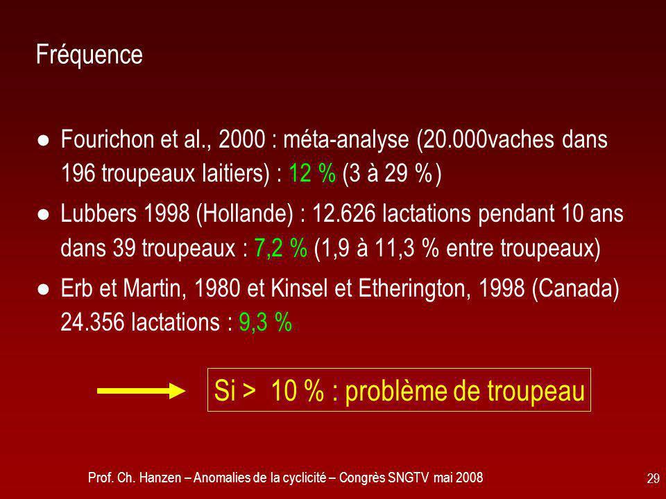 Prof. Ch. Hanzen – Anomalies de la cyclicité – Congrès SNGTV mai 2008 29 Fréquence ●Fourichon et al., 2000 : méta-analyse (20.000vaches dans 196 troup