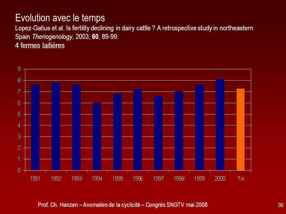 Prof. Ch. Hanzen – Anomalies de la cyclicité – Congrès SNGTV mai 2008 30 Evolution avec le temps Lopez-Gatius et al. Is fertility declining in dairy c