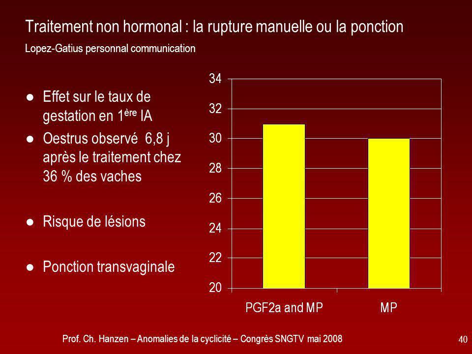 Prof. Ch. Hanzen – Anomalies de la cyclicité – Congrès SNGTV mai 2008 40 Traitement non hormonal : la rupture manuelle ou la ponction Lopez-Gatius per
