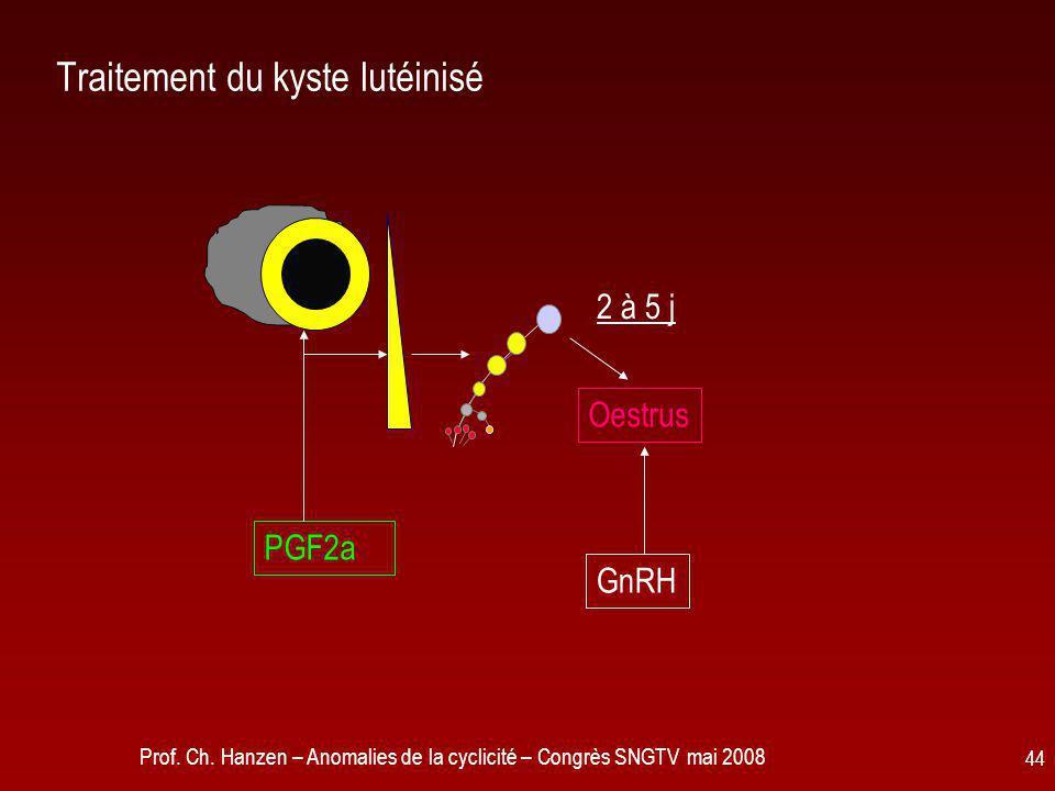 Prof. Ch. Hanzen – Anomalies de la cyclicité – Congrès SNGTV mai 2008 44 Traitement du kyste lutéinisé PGF2a Oestrus GnRH 2 à 5 j