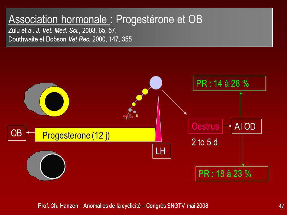 Prof. Ch. Hanzen – Anomalies de la cyclicité – Congrès SNGTV mai 2008 47 2 to 5 d OB Oestrus Association hormonale : Progestérone et OB Zulu et al. J.