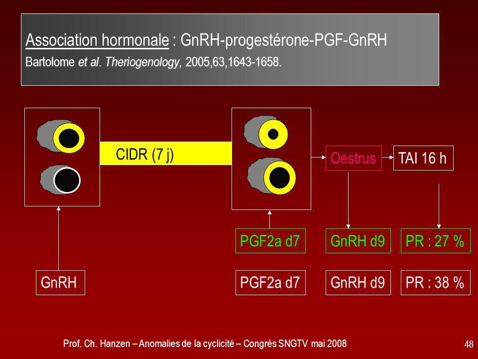 Prof. Ch. Hanzen – Anomalies de la cyclicité – Congrès SNGTV mai 2008 48 Association hormonale : GnRH-progestérone-PGF-GnRH Bartolome et al. Theriogen