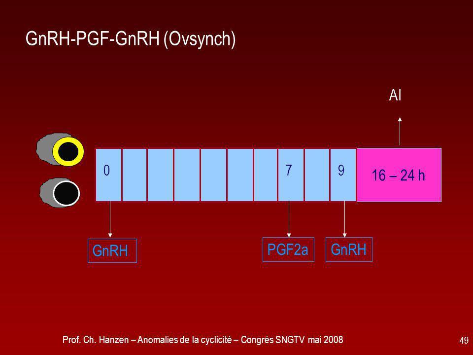 Prof. Ch. Hanzen – Anomalies de la cyclicité – Congrès SNGTV mai 2008 49 GnRH-PGF-GnRH (Ovsynch) 16 – 24 h AI GnRH 07 PGF2a 9 GnRH