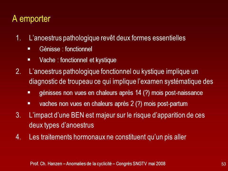 Prof. Ch. Hanzen – Anomalies de la cyclicité – Congrès SNGTV mai 2008 53 A emporter 1.L'anoestrus pathologique revêt deux formes essentielles  Géniss