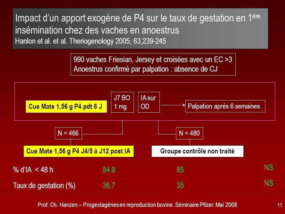 Prof. Ch. Hanzen – Progestagènes en reproduction bovine. Séminaire Pfizer. Mai 2008 11 Impact d'un apport exogène de P4 sur le taux de gestation en 1