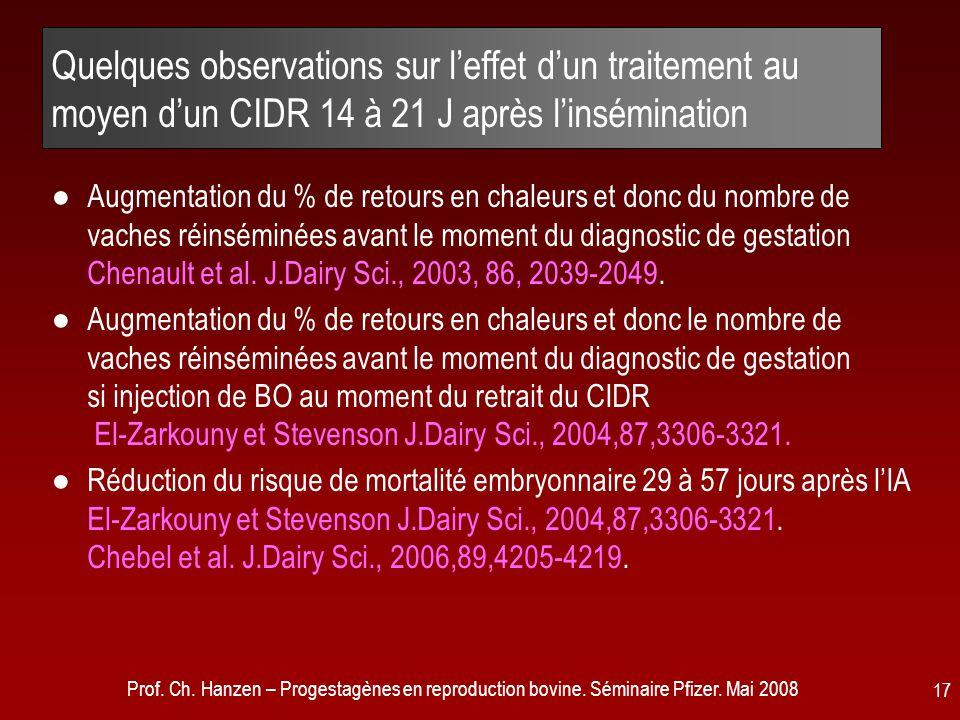 Prof. Ch. Hanzen – Progestagènes en reproduction bovine. Séminaire Pfizer. Mai 2008 17 Quelques observations sur l'effet d'un traitement au moyen d'un