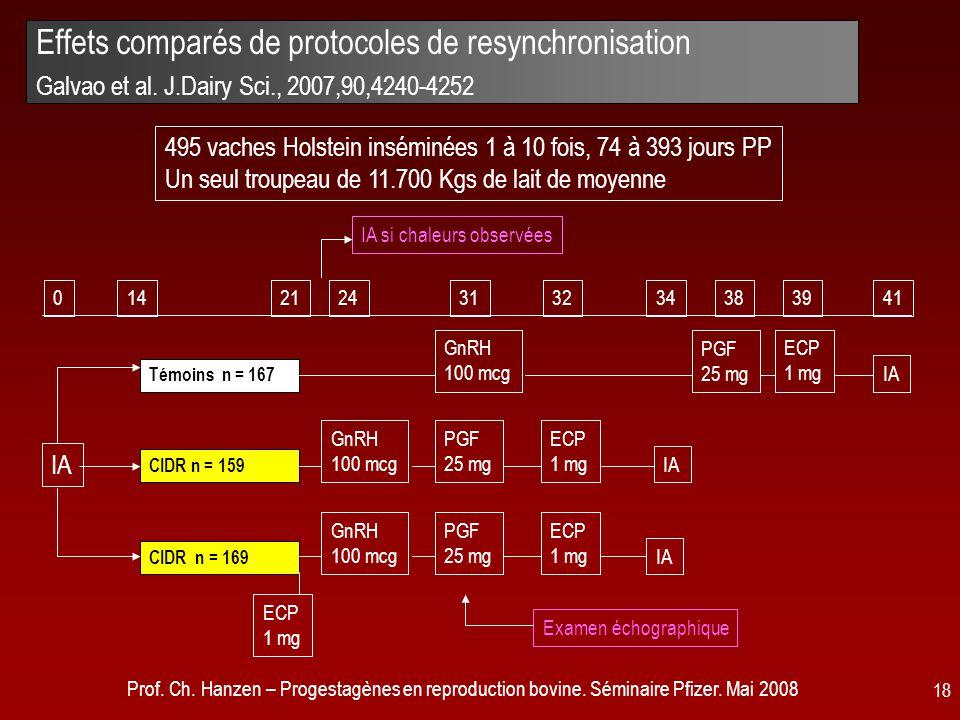 Prof. Ch. Hanzen – Progestagènes en reproduction bovine. Séminaire Pfizer. Mai 2008 18 Effets comparés de protocoles de resynchronisation Galvao et al