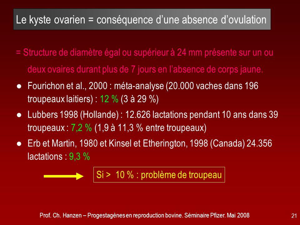 Prof. Ch. Hanzen – Progestagènes en reproduction bovine. Séminaire Pfizer. Mai 2008 21 Le kyste ovarien = conséquence d'une absence d'ovulation = Stru