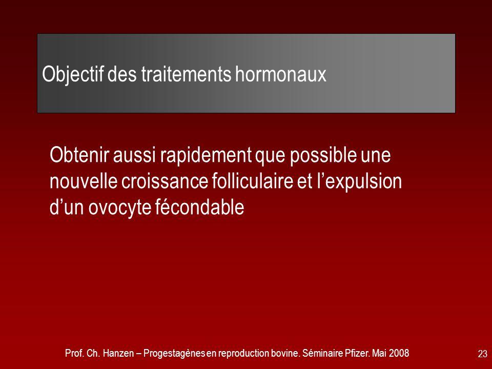 Prof. Ch. Hanzen – Progestagènes en reproduction bovine. Séminaire Pfizer. Mai 2008 23 Objectif des traitements hormonaux Obtenir aussi rapidement que