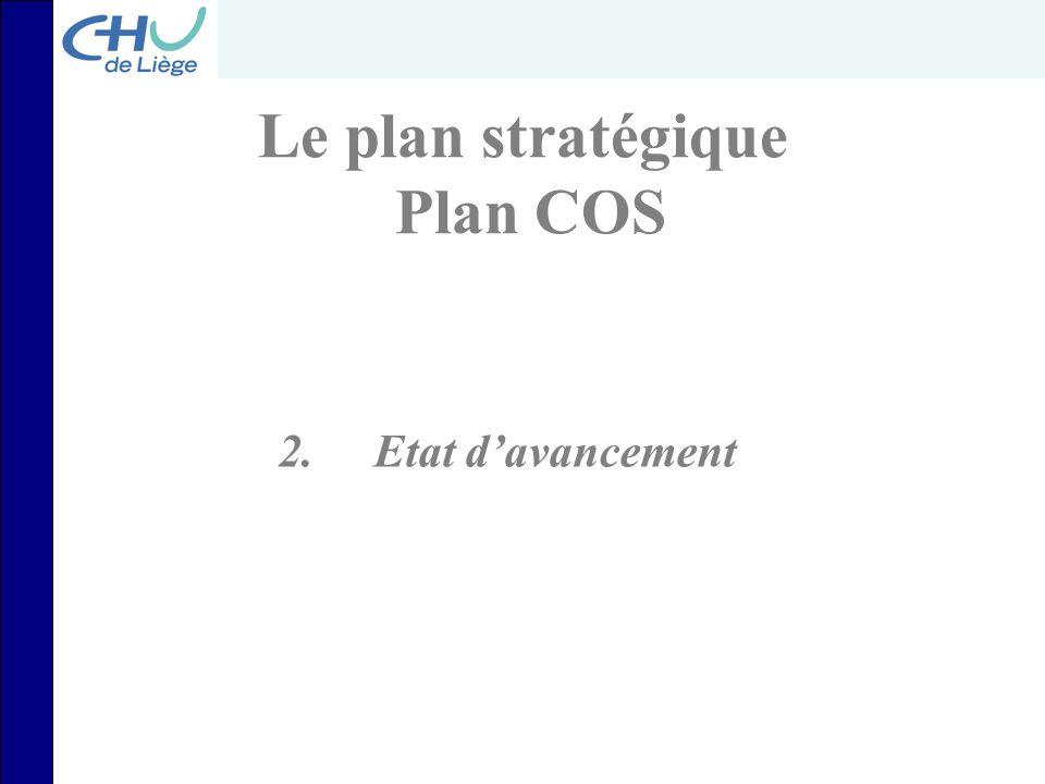 Le plan stratégique Plan COS 2.Etat d'avancement