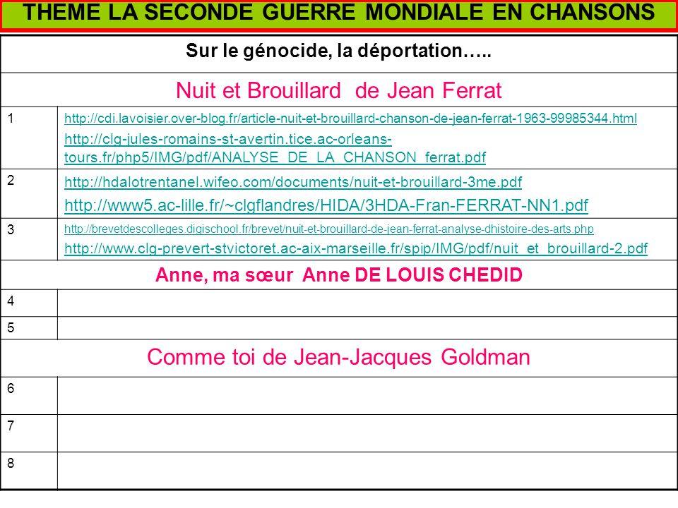 THEME LA SECONDE GUERRE MONDIALE EN CHANSONS Sur le génocide, la déportation….. Nuit et Brouillard de Jean Ferrat 1http://cdi.lavoisier.over-blog.fr/a