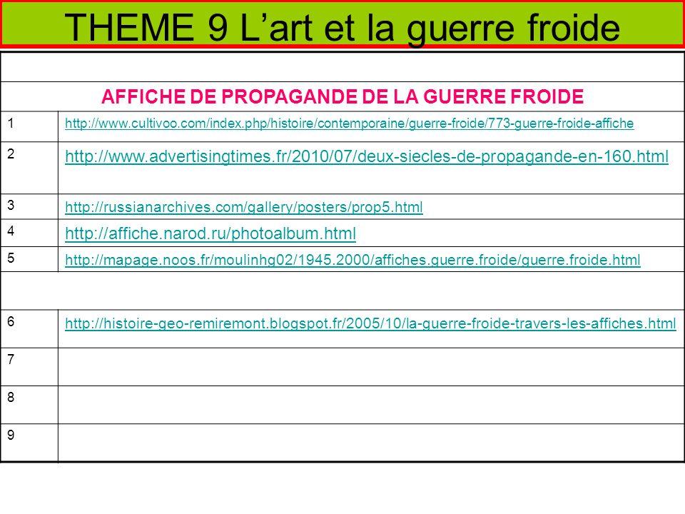 THEME 9 L'art et la guerre froide AFFICHE DE PROPAGANDE DE LA GUERRE FROIDE 1http://www.cultivoo.com/index.php/histoire/contemporaine/guerre-froide/77