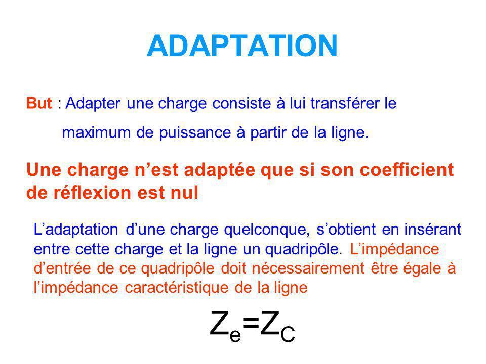 ADAPTATION But : Adapter une charge consiste à lui transférer le maximum de puissance à partir de la ligne.