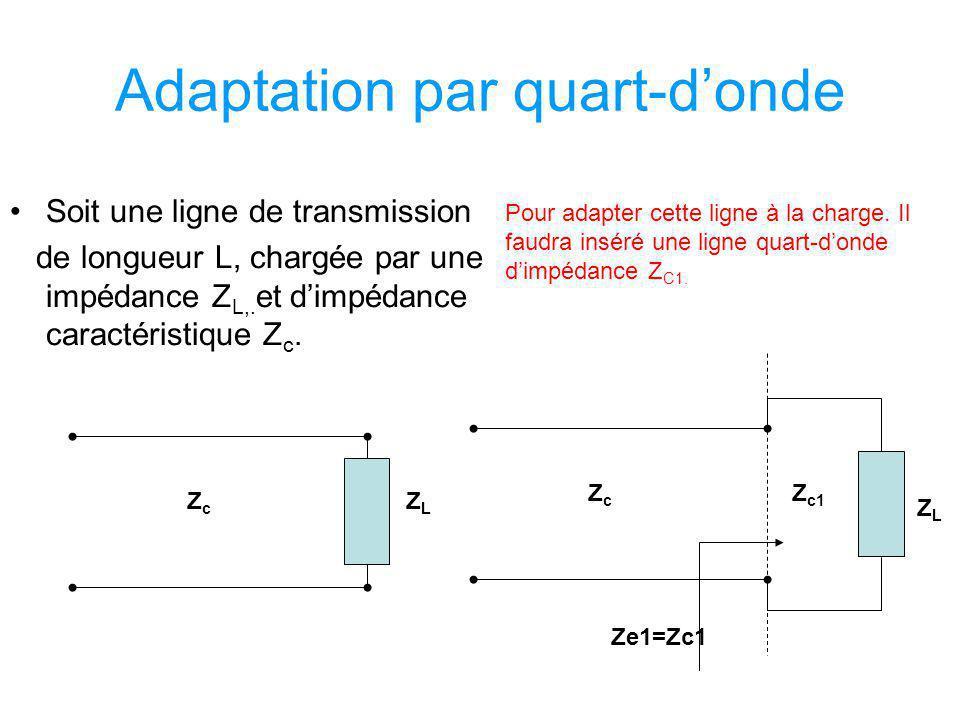 ZcZc Quadripôle D'adaptation ZLZL Z e =Z c Il existe trois types de quadripôles qui sont utilisé pour réaliser cette adaptation: 1. la ligne quart-d'o