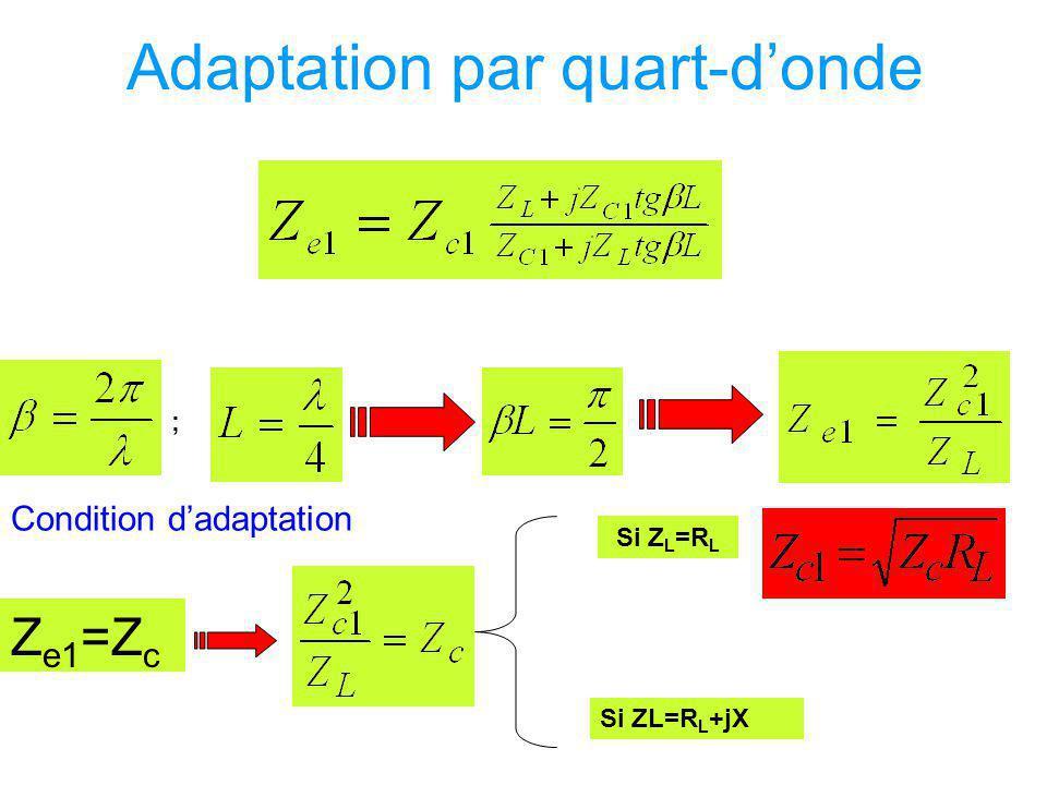 Adaptation par quart-d'onde ; Z e1 =Z c Condition d'adaptation Si Z L =R L Si ZL=R L +jX
