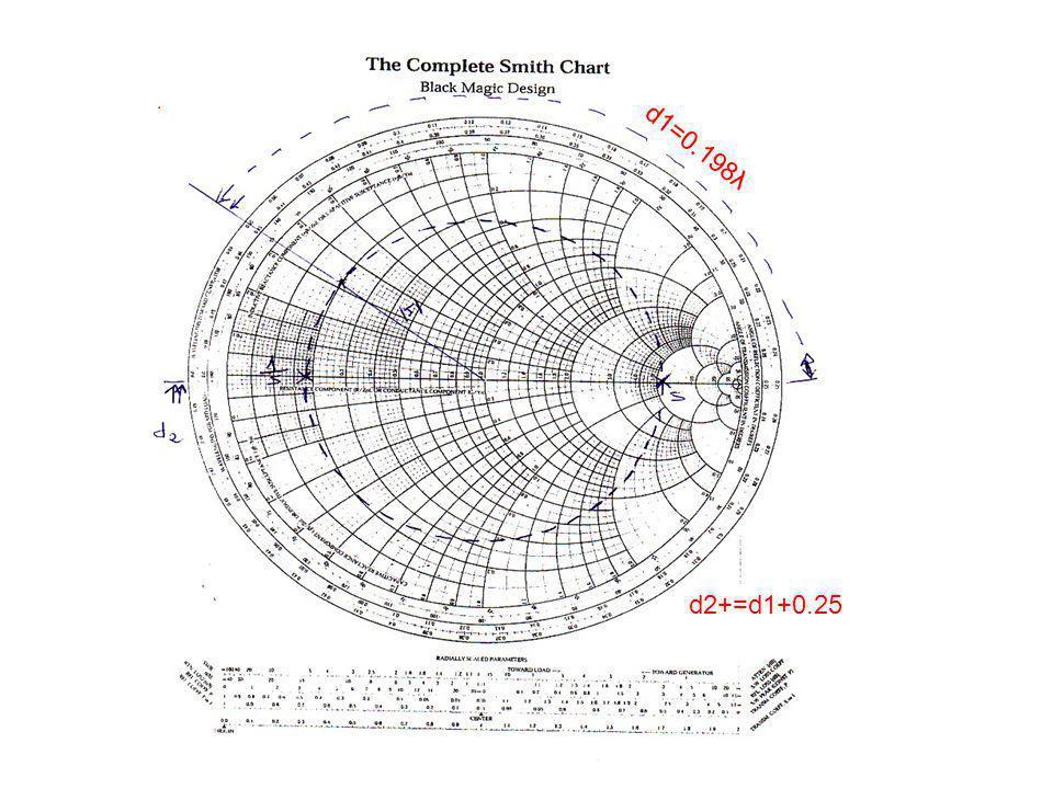 d2+=d1+0.25 d1=0.198λ