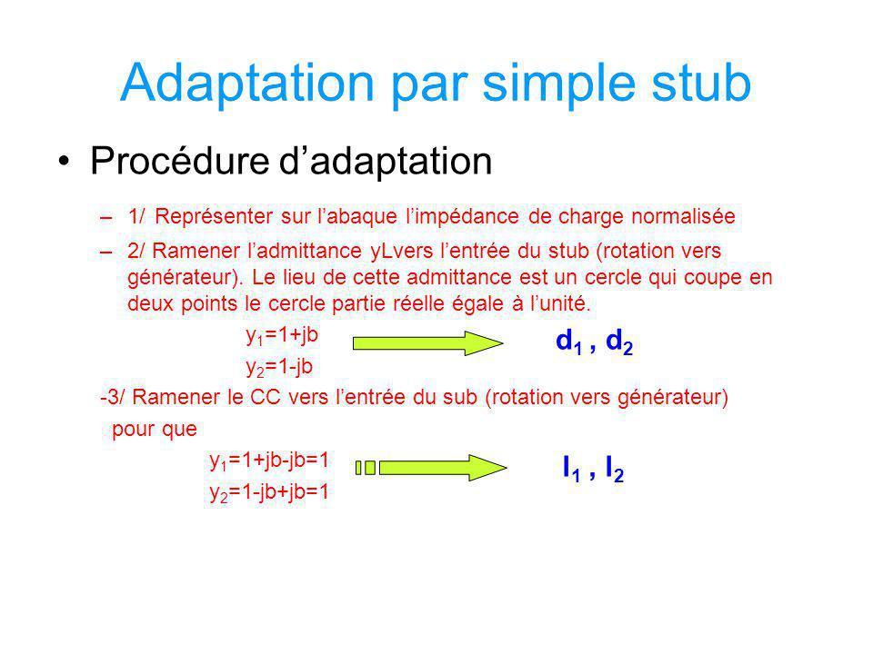 Adaptation par simple stub Procédure d'adaptation –1/ Représenter sur l'abaque l'impédance de charge normalisée –2/ Ramener l'admittance yLvers l'entrée du stub (rotation vers générateur).
