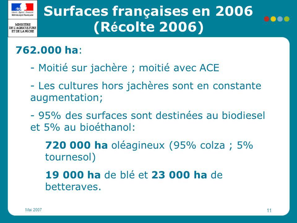 Mai 2007 11 762.000 ha: - Moitié sur jachère ; moitié avec ACE - Les cultures hors jachères sont en constante augmentation; - 95% des surfaces sont de