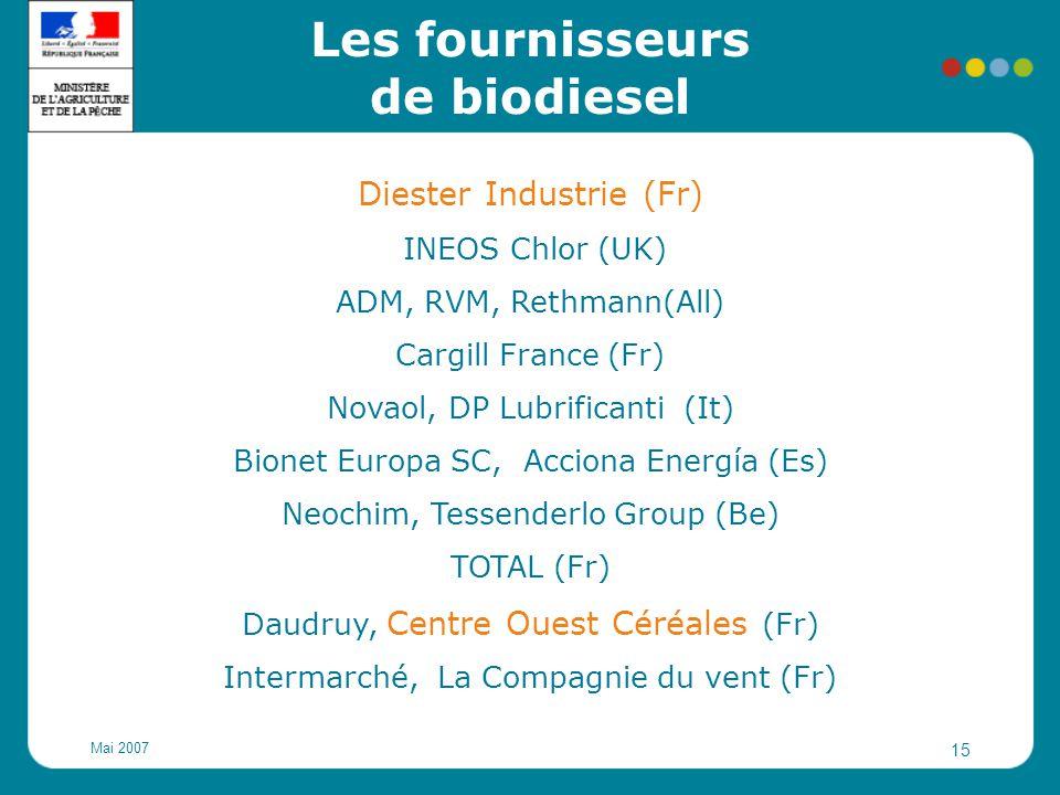 Mai 2007 15 Diester Industrie (Fr) INEOS Chlor (UK) ADM, RVM, Rethmann(All) Cargill France (Fr) Novaol, DP Lubrificanti (It) Bionet Europa SC, Acciona