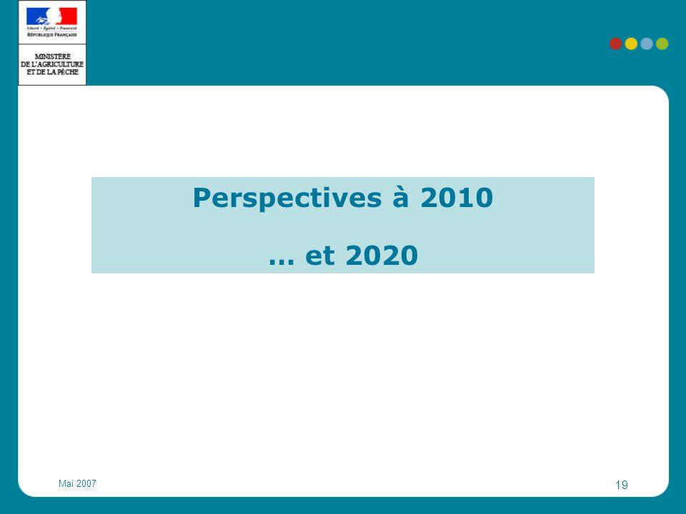 Mai 2007 19 Perspectives à 2010 … et 2020