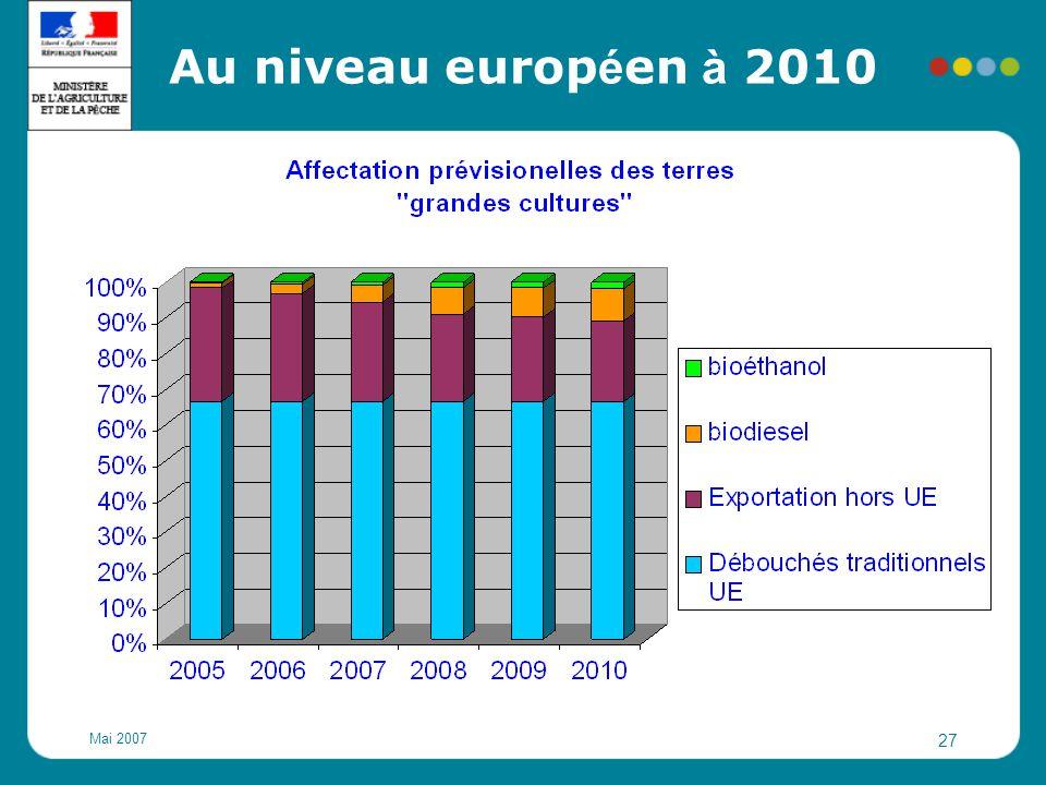 Mai 2007 27 Au niveau europ é en à 2010