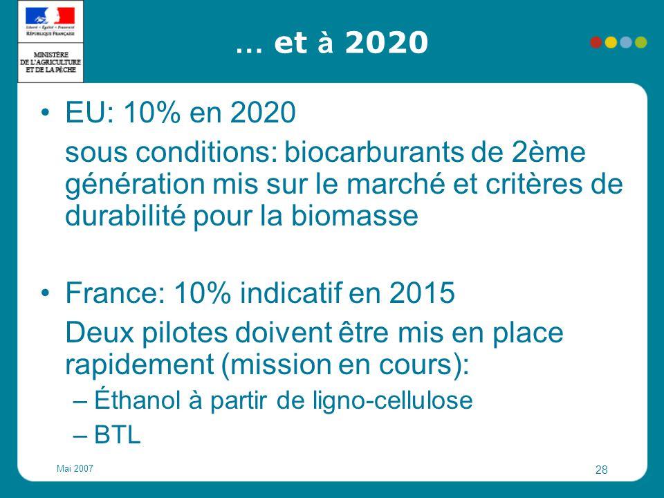 Mai 2007 28 … et à 2020 EU: 10% en 2020 sous conditions: biocarburants de 2ème génération mis sur le marché et critères de durabilité pour la biomasse