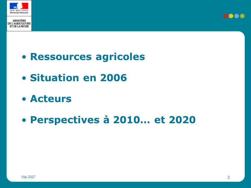 Mai 2007 3 Ressources agricoles Situation en 2006 Acteurs Perspectives à 2010… et 2020