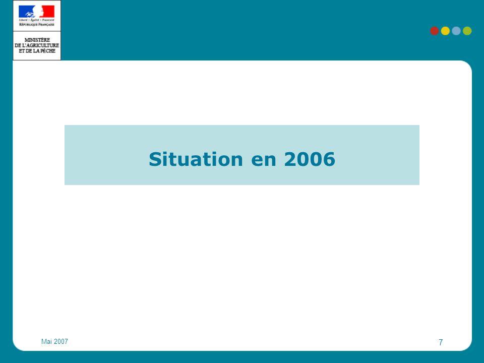 Mai 2007 7 Situation en 2006