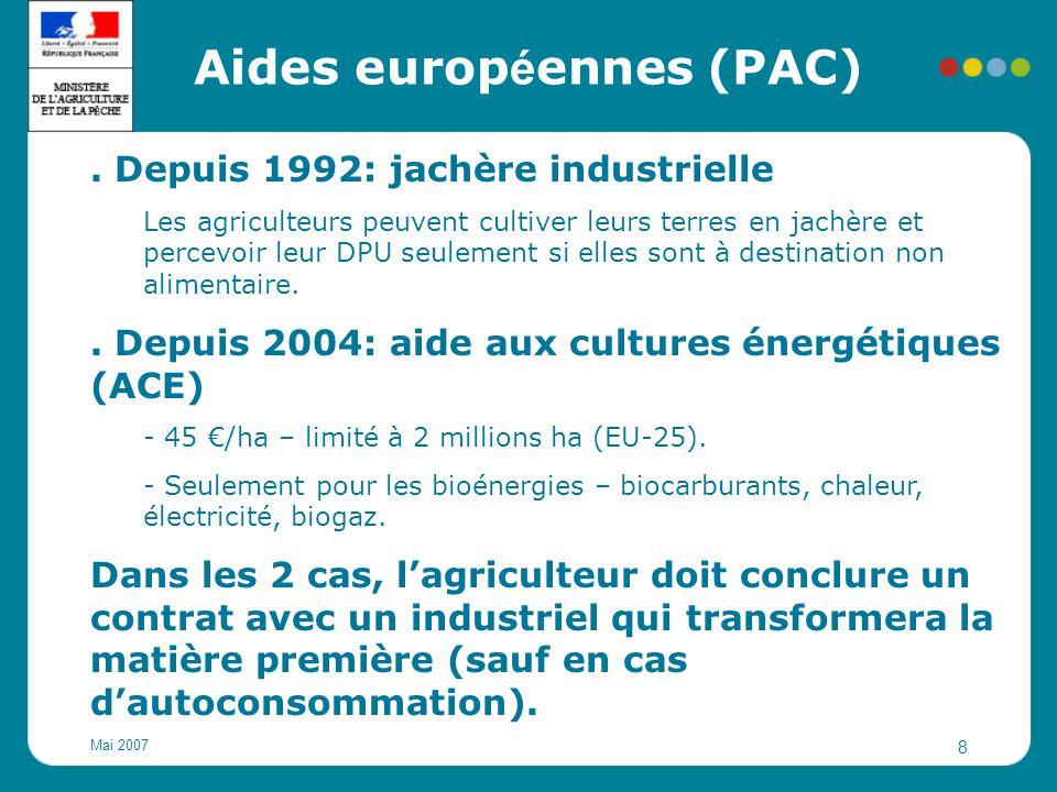 Mai 2007 9 Surfaces au niveau de l ' UE jachère ACE SCOP Surfaces UE dédiées aux biocarburants
