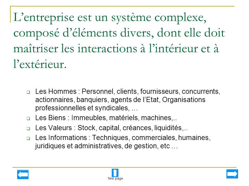 L'entreprise est un système complexe, composé d'éléments divers, dont elle doit maîtriser les interactions à l'intérieur et à l'extérieur.  Les Homme