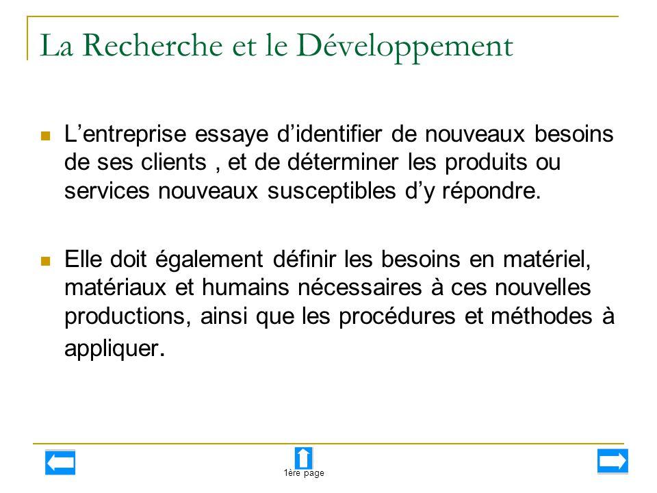 La Recherche et le Développement L'entreprise essaye d'identifier de nouveaux besoins de ses clients, et de déterminer les produits ou services nouvea