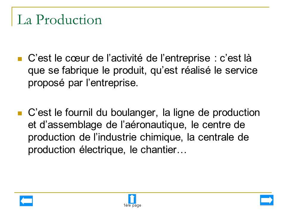 La Production C'est le cœur de l'activité de l'entreprise : c'est là que se fabrique le produit, qu'est réalisé le service proposé par l'entreprise. C