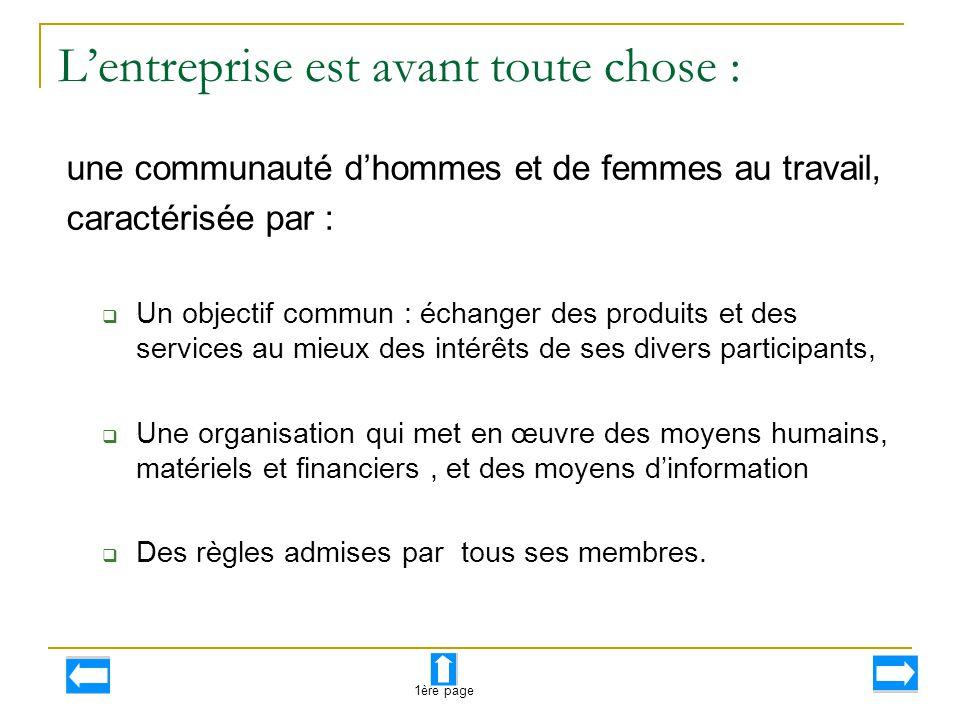 L'entreprise est avant toute chose : une communauté d'hommes et de femmes au travail, caractérisée par :  Un objectif commun : échanger des produits