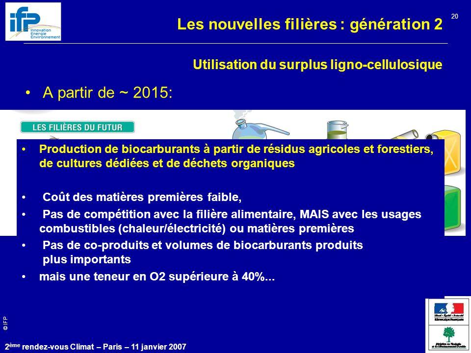 © IFP 2 ème rendez-vous Climat – Paris – 11 janvier 2007 20 A partir de ~ 2015: Les nouvelles filières : génération 2 Utilisation du surplus ligno-cel