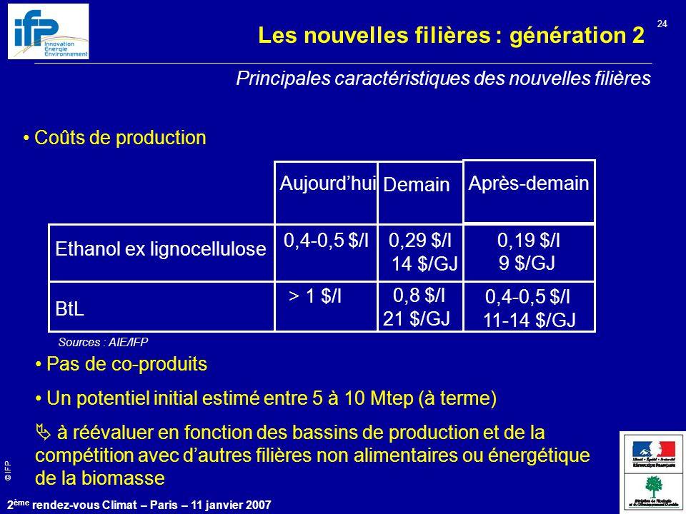 © IFP 2 ème rendez-vous Climat – Paris – 11 janvier 2007 24 Coûts de production Aujourd'huiAprès-demain 0,4-0,5 $/l0,19 $/l Demain 0,29 $/l 14 $/GJ Ethanol ex lignocellulose BtL 9 $/GJ 0,8 $/l 21 $/GJ Principales caractéristiques des nouvelles filières Pas de co-produits Un potentiel initial estimé entre 5 à 10 Mtep (à terme)  à réévaluer en fonction des bassins de production et de la compétition avec d'autres filières non alimentaires ou énergétique de la biomasse Sources : AIE/IFP 0,4-0,5 $/l 11-14 $/GJ Les nouvelles filières : génération 2 > 1 $/l