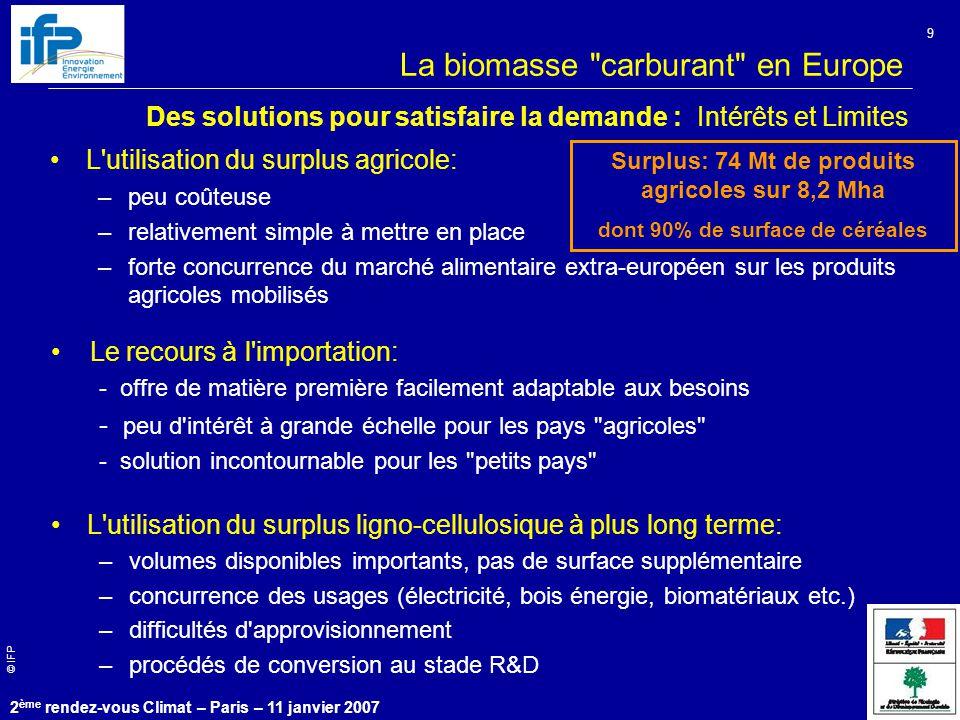 © IFP 2 ème rendez-vous Climat – Paris – 11 janvier 2007 9 L'utilisation du surplus agricole: –peu coûteuse –relativement simple à mettre en place –fo
