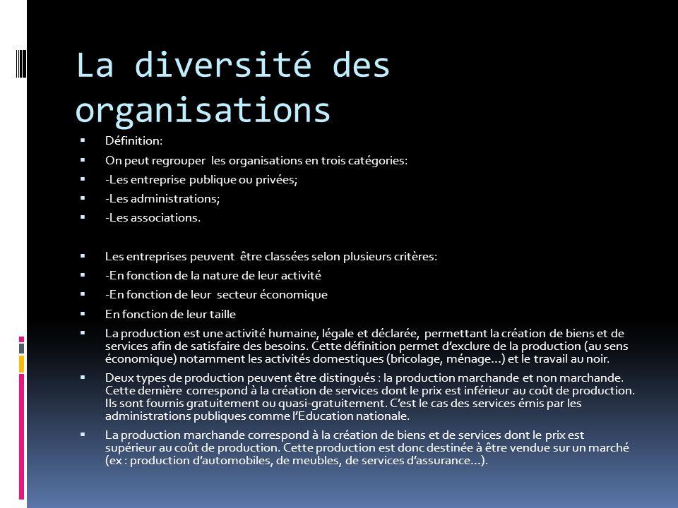 La diversité des organisations  Définition:  On peut regrouper les organisations en trois catégories:  -Les entreprise publique ou privées;  -Les administrations;  -Les associations.