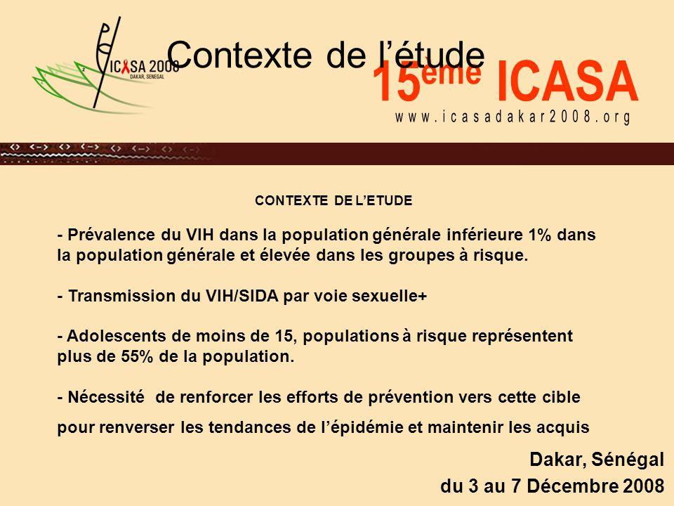 15 ème ICASA Dakar, Sénégal du 3 au 7 Décembre 2008 Contexte de l'étude CONTEXTE DE L'ETUDE - Prévalence du VIH dans la population générale inférieure 1% dans la population générale et élevée dans les groupes à risque.