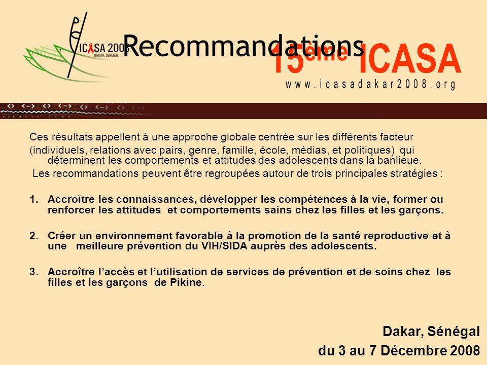 15 ème ICASA Dakar, Sénégal du 3 au 7 Décembre 2008 Recommandations Ces résultats appellent à une approche globale centrée sur les différents facteur