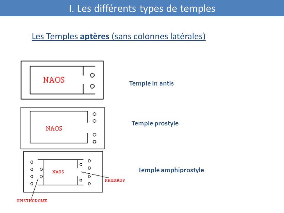 Les Temples aptères (sans colonnes latérales) Temple in antis Temple prostyle Temple amphiprostyle I.