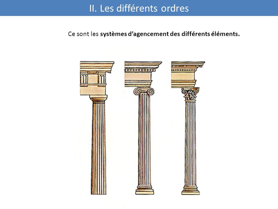 II. Les différents ordres Ce sont les systèmes d'agencement des différents éléments.