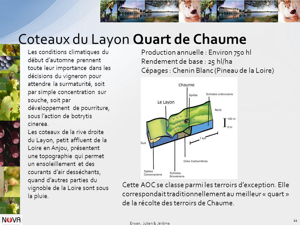 Coteaux du Layon Quart de Chaume 11 Erwan, Julien & Jérôme Les conditions climatiques du début d'automne prennent toute leur importance dans les décis