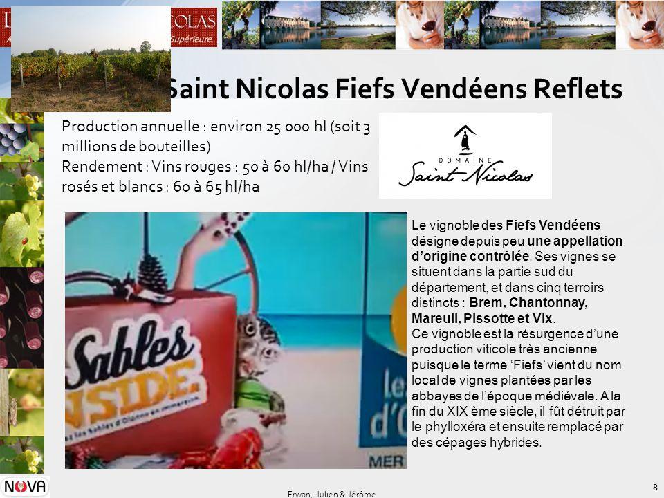 Domaine Saint Nicolas Fiefs Vendéens Reflets 8 Erwan, Julien & Jérôme Production annuelle : environ 25 000 hl (soit 3 millions de bouteilles) Rendemen