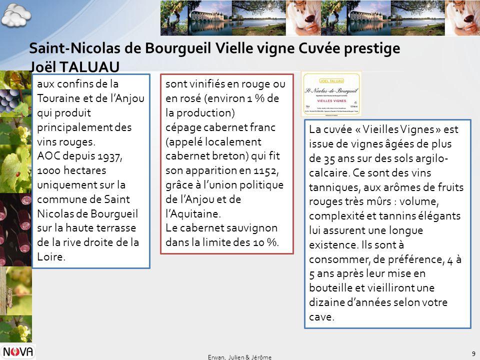 Saint-Nicolas de Bourgueil Vielle vigne Cuvée prestige Joël TALUAU 9 Erwan, Julien & Jérôme aux confins de la Touraine et de l'Anjou qui produit princ